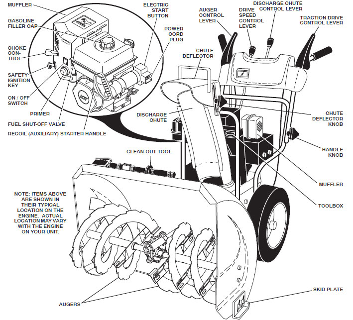 craftsman lawn tractor wiring schematic with Lct Engine Manual on Small Engine Starter Solenoid Wiring Diagram in addition Wiper Linkage Bushings 71047 additionally 49829 How Install  er Meter Gauge additionally Schematic Of Pto Tractor moreover 3047890.