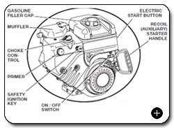 homelite chainsaw wiring diagram with Craftsman 36cc Fuel Line Diagram on Stihl Blower Parts Diagram additionally Poulan P3314 Parts Diagram together with Echo Blower Parts Diagram furthermore Stihl Blower Parts Diagram as well Case Mower Engines.