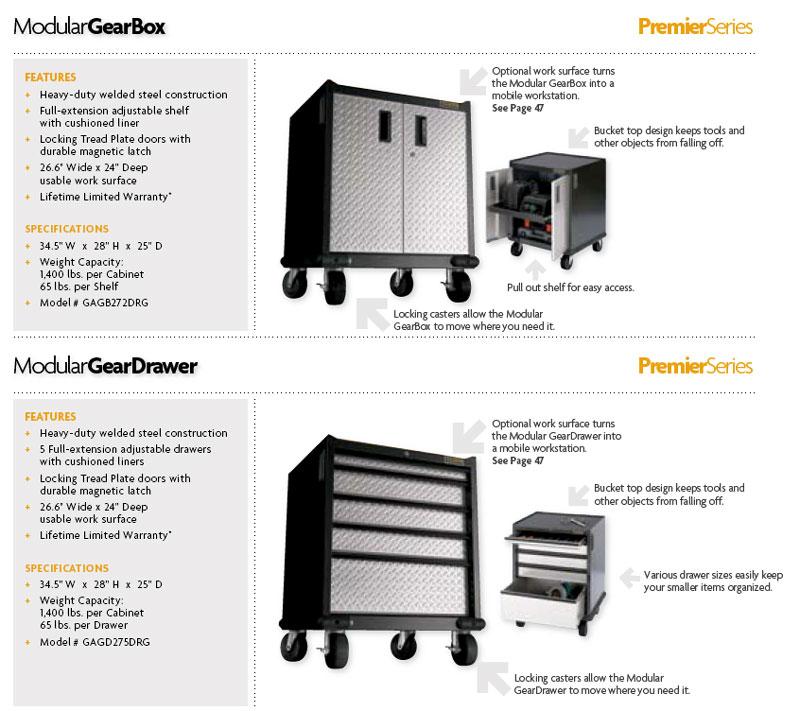 Amazon.com: Gladiator GarageWorks GAGD275DRG Premier Modular ...