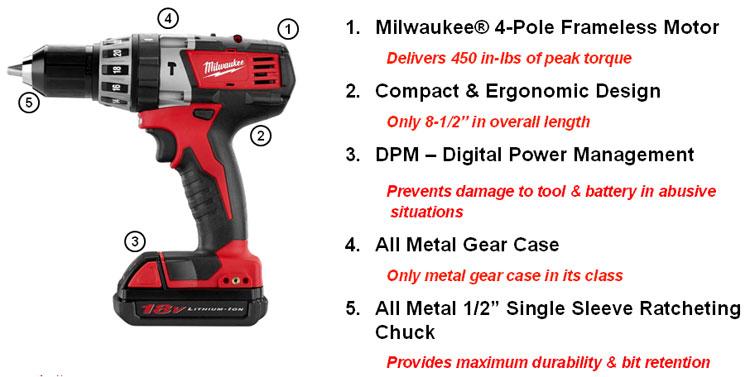 milwaukee hammer drill parts diagram  milwaukee  get free