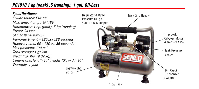senco_B00008PWW9_2 lg senco pc0947 18 gauge brad nailer compressor combo kit brad Air Compressor T30 Wiring-Diagram at crackthecode.co