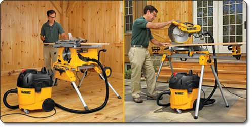 Amazon Com Dewalt D27905 10 Gallon Dust Extractor Vacuum