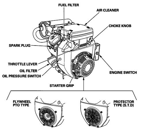 Carburetor Diagram Besides Honda Gx390 Engine Wiring Moreover additionally Honda Gx340 Carburetor Parts Diagram additionally Manco Dingo Honda Gx390 Wiring Diagram together with Honda Gx160 Starter Wiring Diagram as well Honda Gx240 Engine Parts Diagram. on honda gx240 wiring diagram