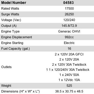 Amazon.com : Generac 4583 Ultra Source 17, 500 Watt Portable ... on generac portable generator wiring diagram can, generac rv remote start wire numbers, generac engine parts, generac rts transfer switch wiring diagram,