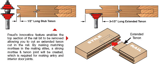 Amazon.com  sc 1 st  Amazon.com & Freud 99-269 Entry and Interior Door Cove and Bead Style Router Bit ...