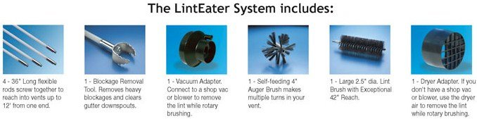 LintEater System Includes