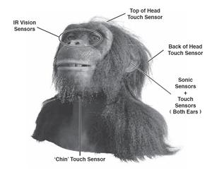 Wowwee Alive Chimpanzee with sensors