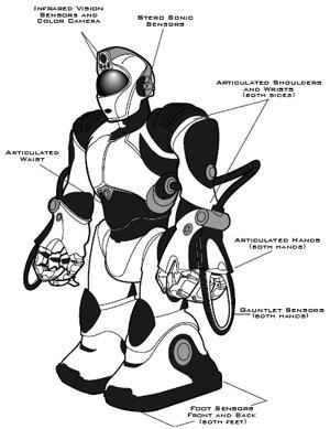 RobosapienV2