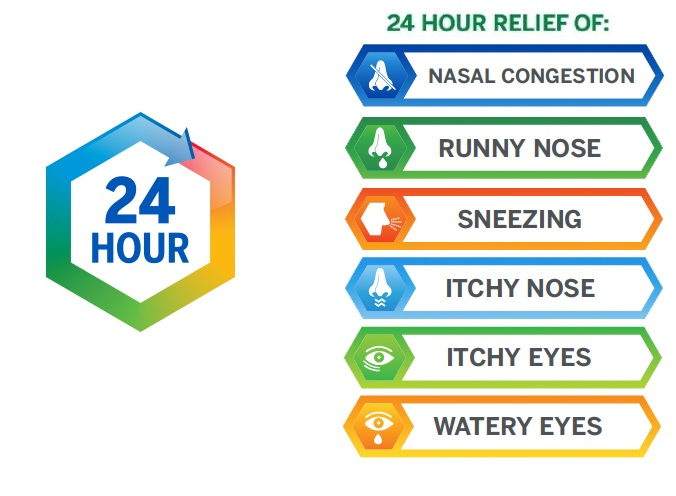 Usa Angel Flonase Allergy Relief Nasal Spray 120 Count