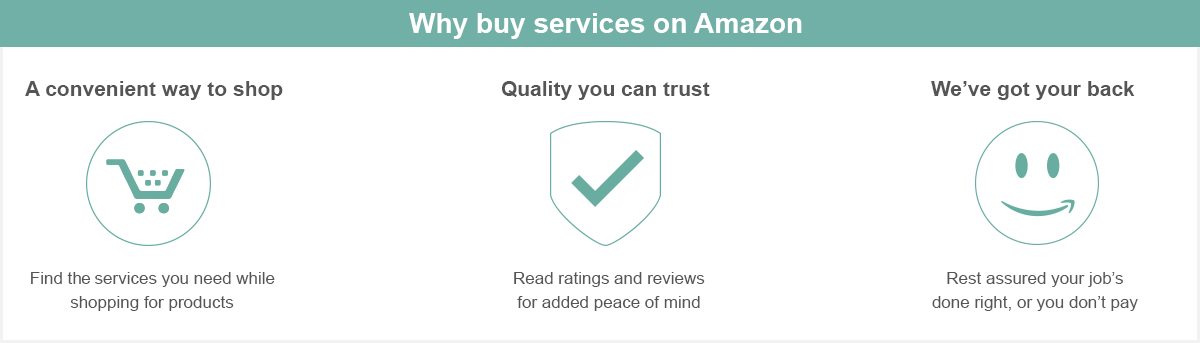 How%20buying%20Services%20on%20Amazon%20Work