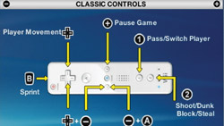 Classic control scheme from 'NBA Live 09 All-Play'