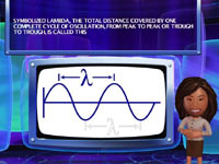 A Clue Crew answer in Jeopardy! for Wii