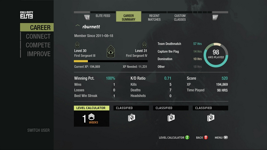 Career stats form online elite service integrated into call of duty