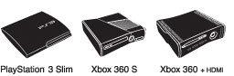 Xbox? PlayStation? No Problem