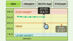 Calculate your BMI and Wii Fit age