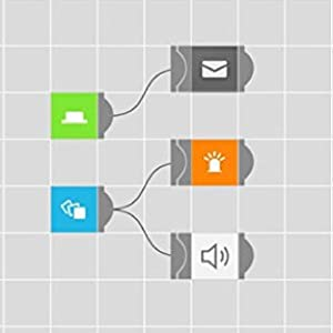 MESH Smart Triggers: DIY Starter Kit + MESH GPIO 8