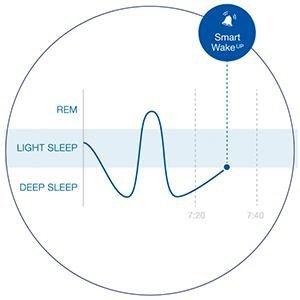withings aura syst me de sommeil r veil lumineux et analyse du sommeil 28 x 14 cm. Black Bedroom Furniture Sets. Home Design Ideas