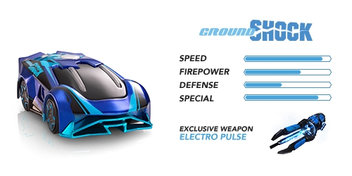 The Best Anki Overdrive Car