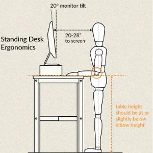 Standing Desk Converter Stand Up Desk Workstation For