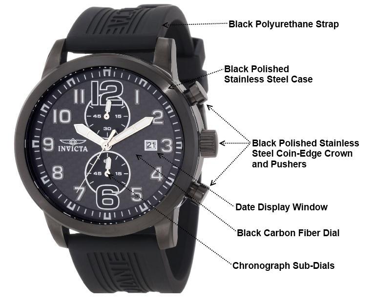 Invicta Watch Diagram