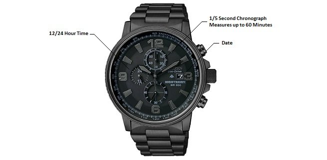 8fca8773aa7 Citizen Men s Eco-Drive Nighthawk Watch Black CA0295-58E  Citizen ...