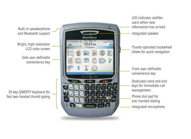 amazon com blackberry 8700c cingular gsm wireless handheld cell rh amazon com BlackBerry Curve User Manual BlackBerry Curve User Manual