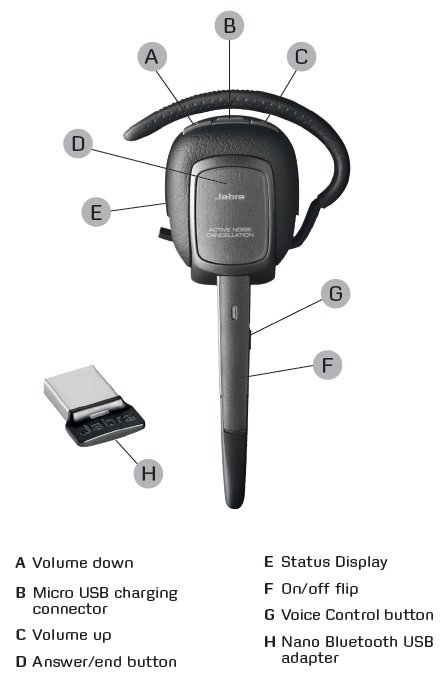 how to connect bluetooth headset to pc without bluetooth