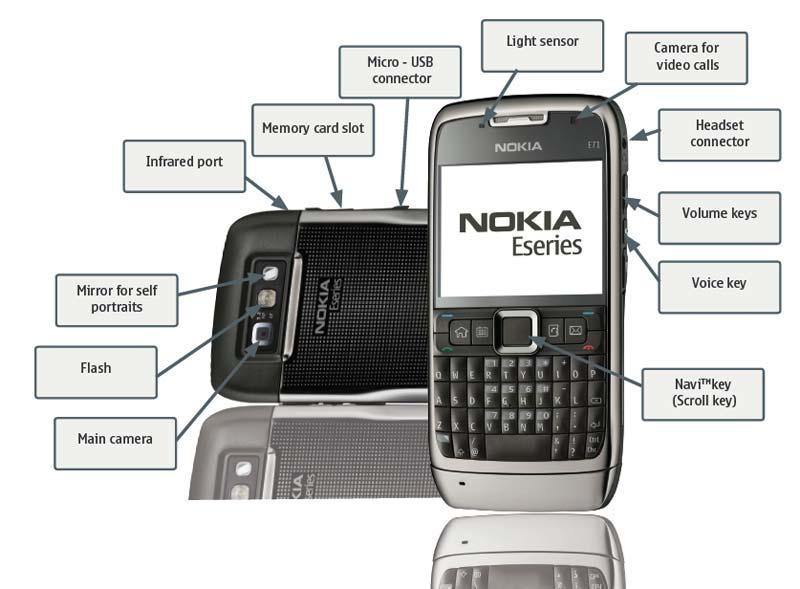 amazon com nokia e71 unlocked cell phone with 3 2 mp camera rh amazon com Nokia E63 nokia e71 user guide