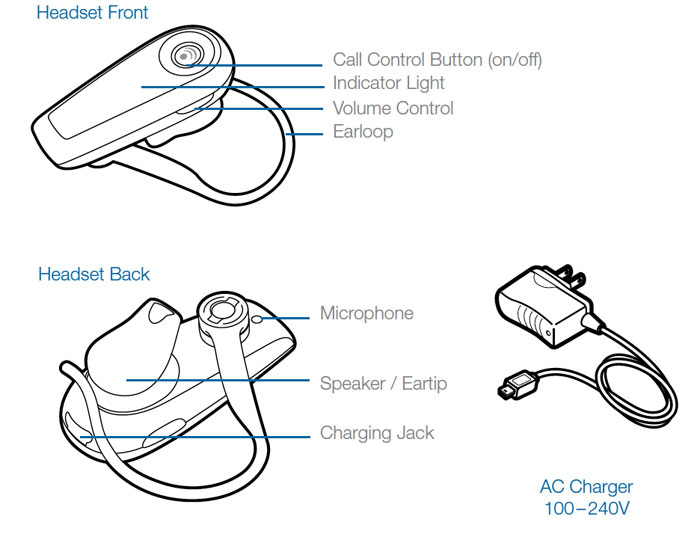 Infrared Receiver Ir Rx Output Waveform further Xbox One Headset Wiring Diagram moreover Plantronics Headset Wiring Diagram further Homemade Gps Jammer Schematics together with Ts8x00x Transmitters Receivers. on schematic wireless phones