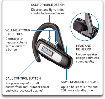 plantronics 220 headset manual how to and user guide instructions u2022 rh taxibermuda co Plantronics Explorer 232 User Guide Plantronics Explorer 232 User Guide