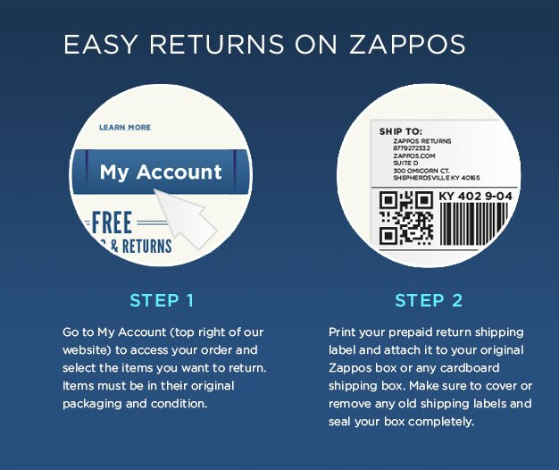 Returns on Zappos are easy and FREE!
