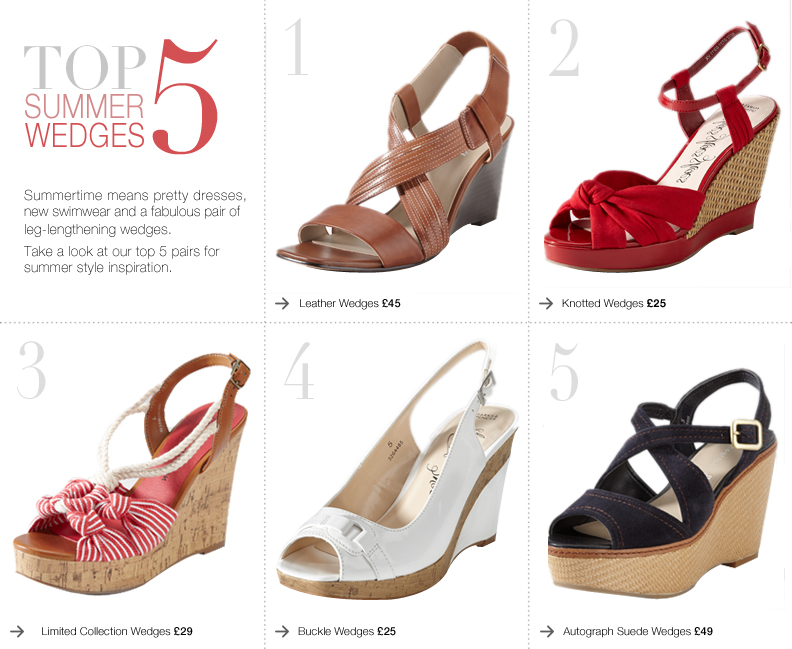 Top 5 Summer Wedges
