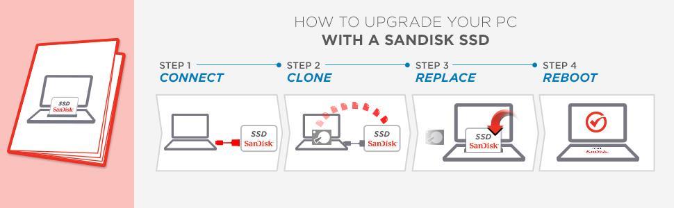 SanDisk Notebook Upgrade Kit