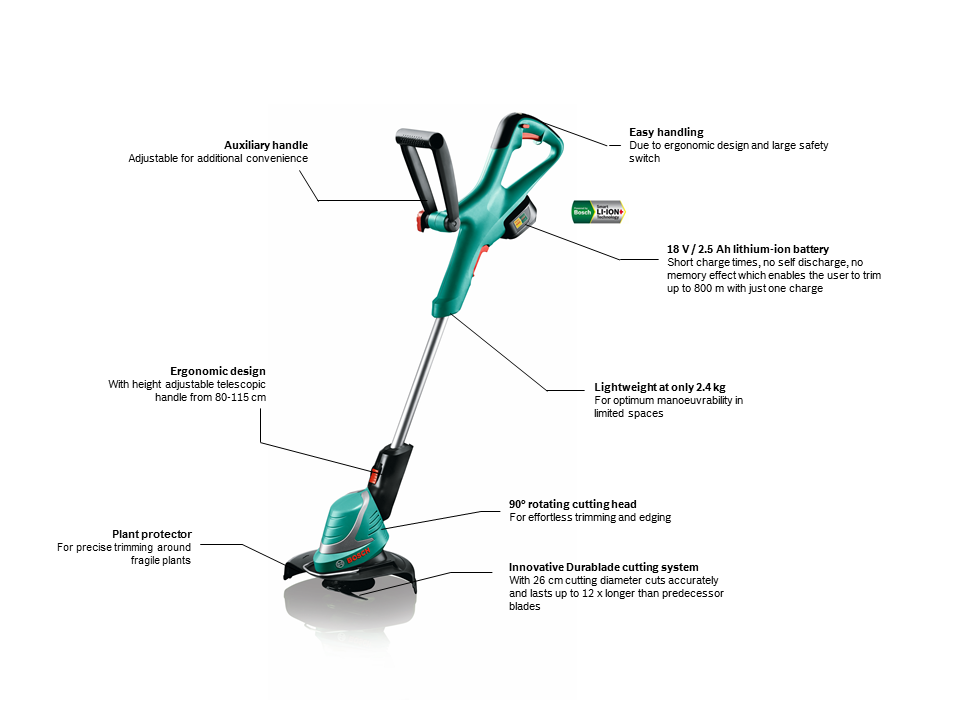 bosch art 26 18 li cordless grass trimmer with 18 v lithium ion battery cutting diameter 26 cm. Black Bedroom Furniture Sets. Home Design Ideas