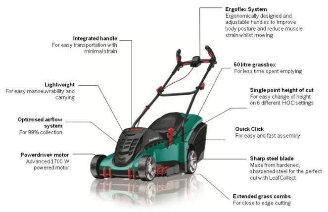 Bosch rotak 40 ergoflex electric rotary lawn mower - Bosch rotak 40 ...