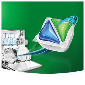 fairy platinum dishwasher tablets how to use