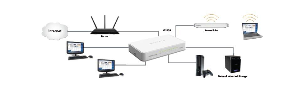 Netgear Gs305 100uks 5 Port Gigabit Metal Ethernet Desktop