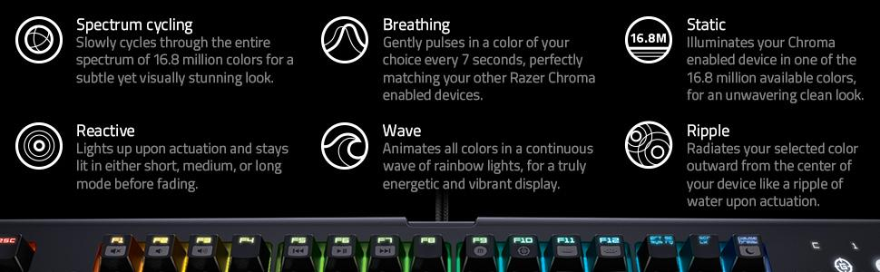 how to create macros razer blackwidow