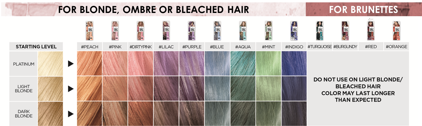 L Or 233 Al Colorista Washout Mint Green Semi Permanent Hair