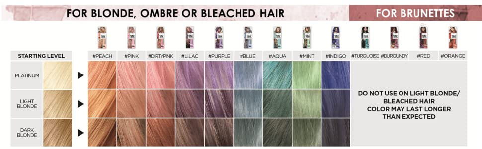 L Or 233 Al Colorista Washout Semi Permanent Hair Dye