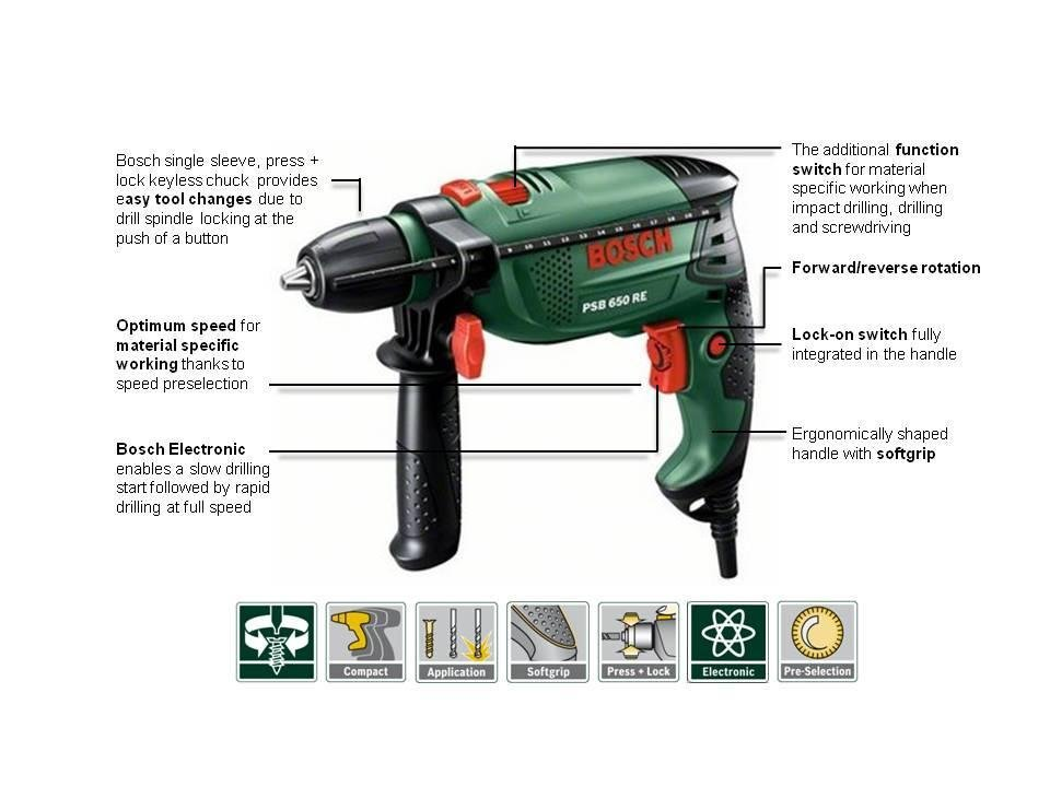 bosch drill manual product user guide instruction u2022 rh testdpc co Bosch Power Tool Screwdriver Bosch Power Tools Product