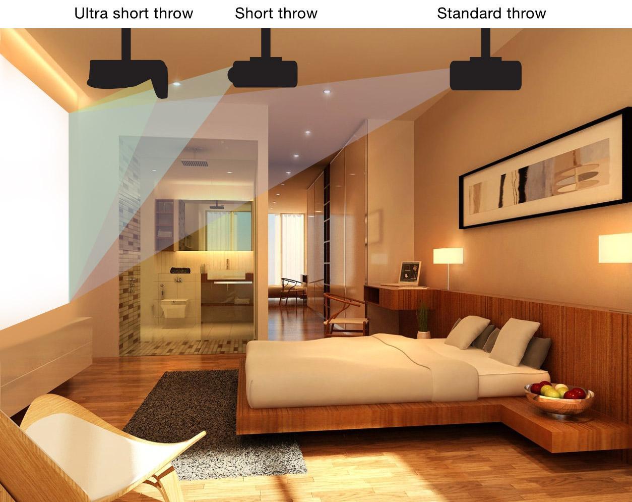 Optoma Hd142x Full Hd Gaming Home Cinema Projector Long