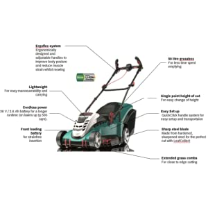 bosch rotak 42 li ergoflex cordless lawn mower with 36 v lithium ion battery cutting width 43. Black Bedroom Furniture Sets. Home Design Ideas