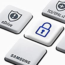 Secure Data Through Advanced AES 256 Encryption
