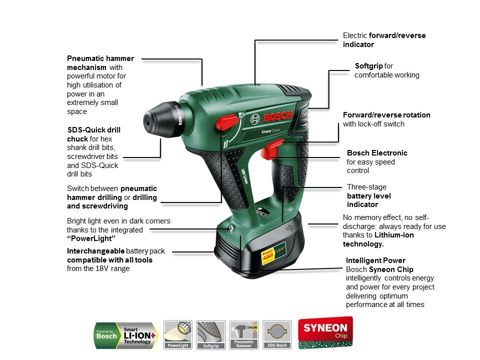 bosch uneo maxx cordless rotary hammer drill with 18 v lithium ion battery diy. Black Bedroom Furniture Sets. Home Design Ideas