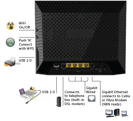 netgear d6300 100uks ac1600 dual band wireless adsl2. Black Bedroom Furniture Sets. Home Design Ideas