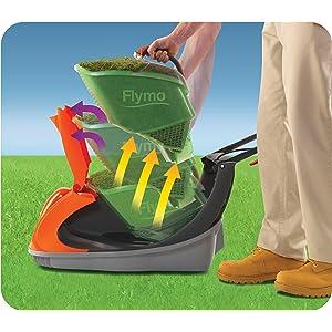 Easy Lift Grassbox