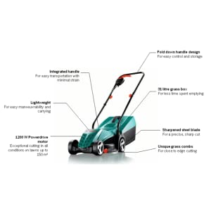 bosch rotak 32 r electric rotary lawn mower cutting width 32 cm ebay. Black Bedroom Furniture Sets. Home Design Ideas
