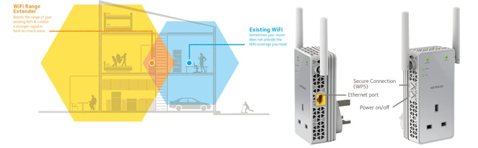 9a11173e 04e6 4e9f ab7f 63d028a4b71a.png. CB298248150  SR970,300  NETGEAR N750 WiFi Range Extender (EX3800) wifi booster review