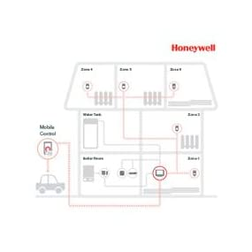 Heating controls january 2017 honeywell heating controls instructions asfbconference2016 Image collections